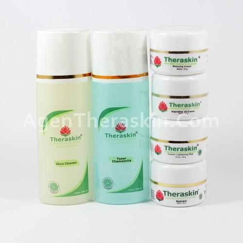 paket perawatan anti aging theraskin