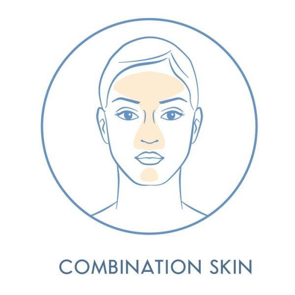 ciri kulit kombinasi